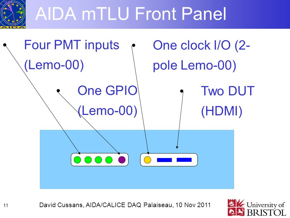 David Cussans, AIDA/CALICE DAQ Palaiseau, 10 Nov AIDA mTLU Front Panel Four PMT inputs (Lemo-00) One GPIO (Lemo-00) One clock I/O (2- pole Lemo-00) Two DUT (HDMI)