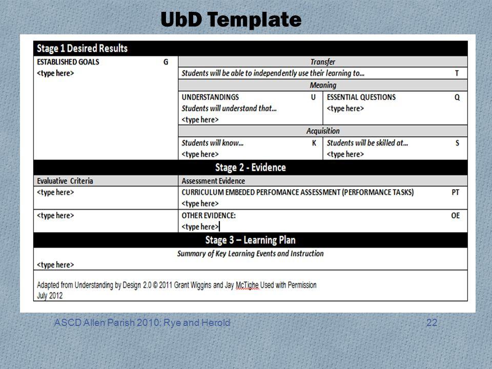 Understanding By Design: Unit Development Presented By: Judi Allen