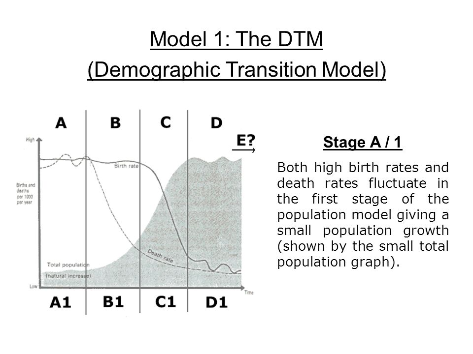 demographic transition from high dirth and Demographic transition theory postulates that as a country undergoes additional problems faced by a country with a high birth rate include educating a.