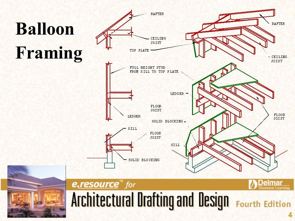 Chapter 25 Framing Methods. 2 Links for Chapter 25 Balloon Framing ...