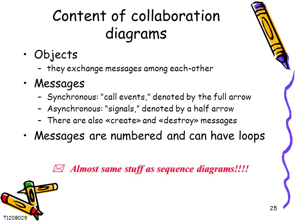 1 behavioral diagrams 2 lecture p5 t120b pavasario sem ppt download 25 content of collaboration diagrams objects they exchange messages among each other messages ccuart Choice Image