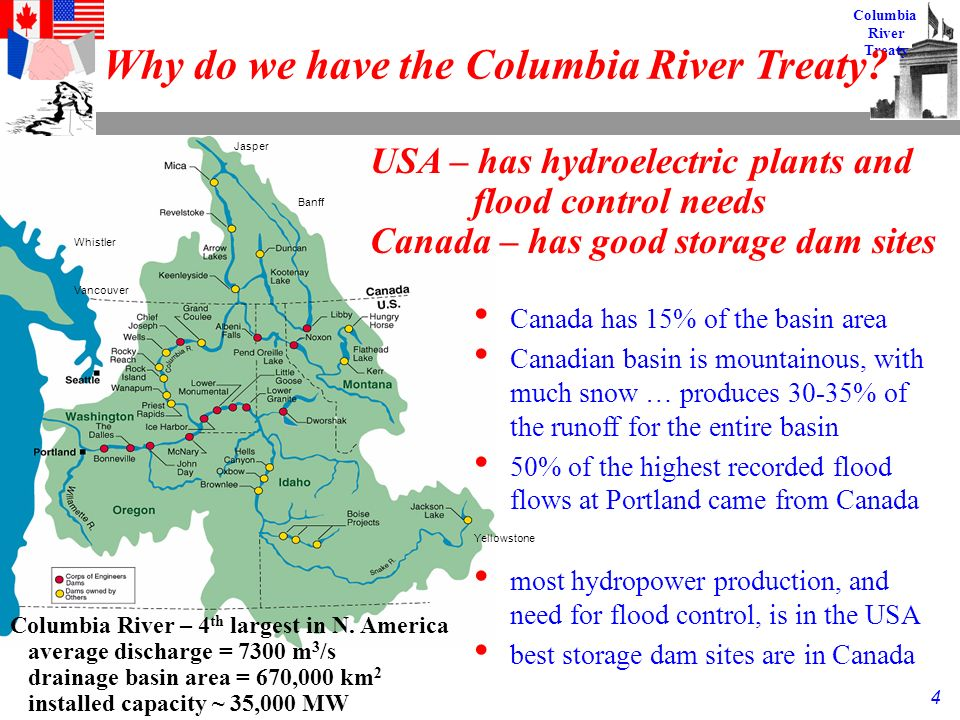 4 Columbia River Treaty Why do we have the Columbia River Treaty.