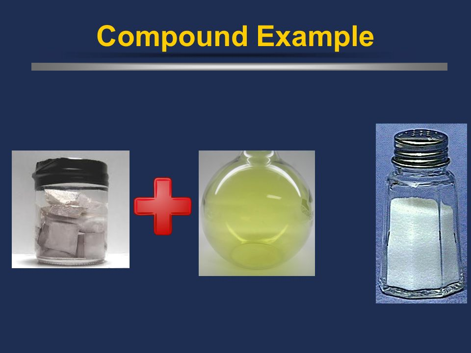 Compound Example