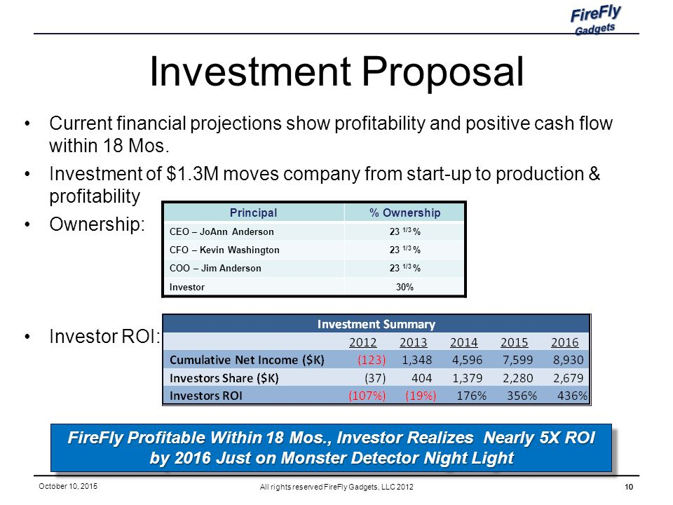 Investment Proposal Kevin Washington Cfo March Ppt Download