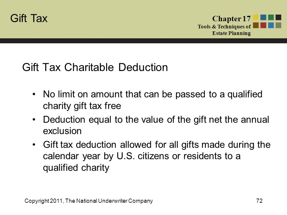 Gift Tax Chapter 17 Tools & Techniques of Estate Planning ...