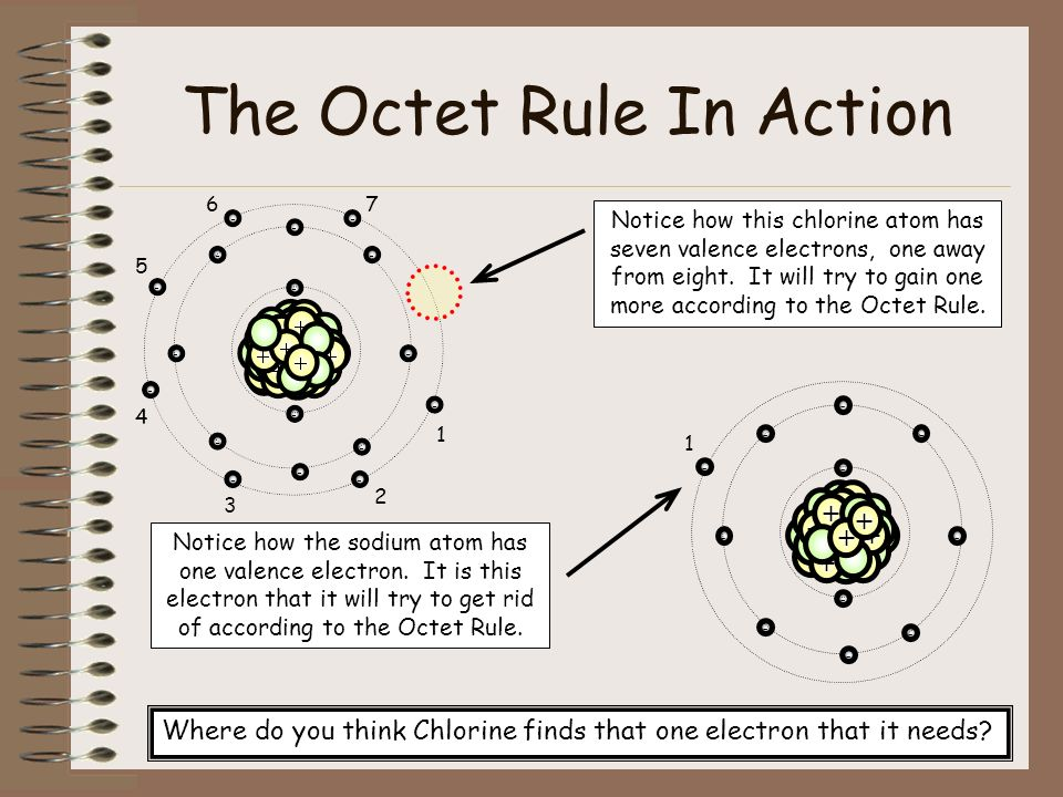 The Octet Rule Atoms will combine to form compounds in order to reach eight electrons in their outer energy level.