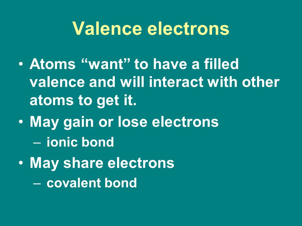 Valence electrons Atoms want to have a filled valence and will interact with other atoms to get it.