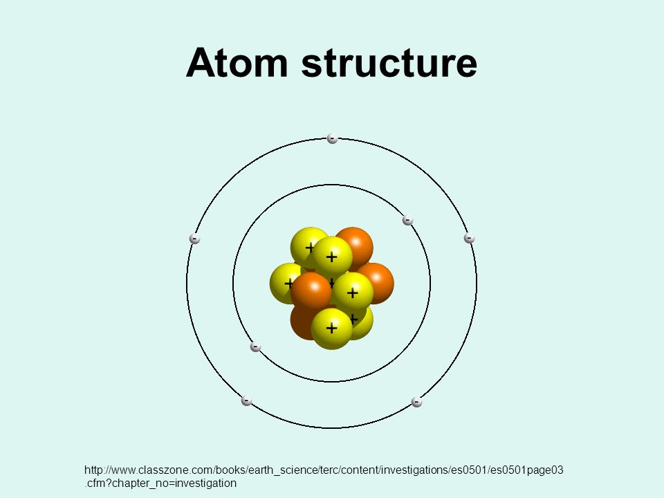 Atom structure   chapter_no=investigation