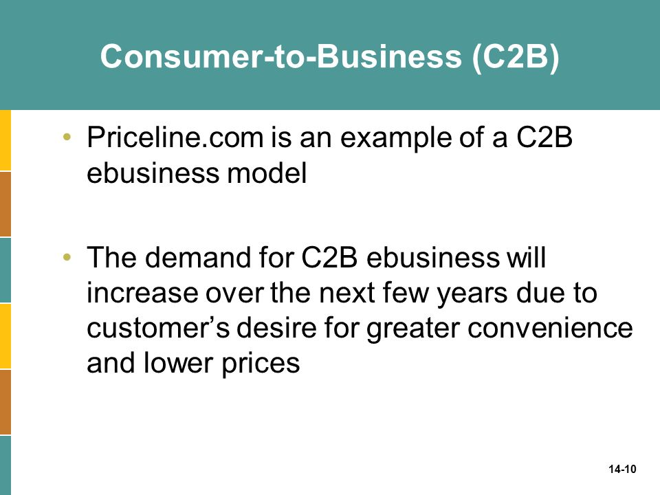 14-10 Consumer-to-Business (C2B) Priceline.com is an example of a C2B ebusiness model The demand for C2B ebusiness will increase over the next few yea