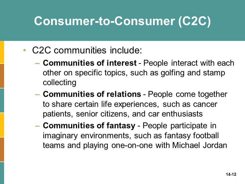 14-12 Consumer-to-Consumer (C2C) C2C communities include: –Communities of interest - People interact with each other on specific topics, such as golfi