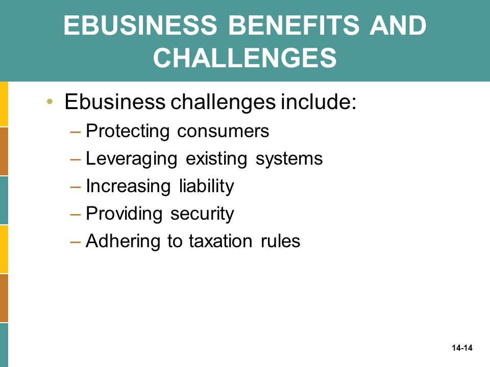 14-14 EBUSINESS BENEFITS AND CHALLENGES Ebusiness challenges include: –Protecting consumers –Leveraging existing systems –Increasing liability –Provid