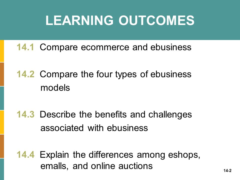 14-2 LEARNING OUTCOMES 14.1 Compare ecommerce and ebusiness 14.2 Compare the four types of ebusiness models 14.3 Describe the benefits and challenges