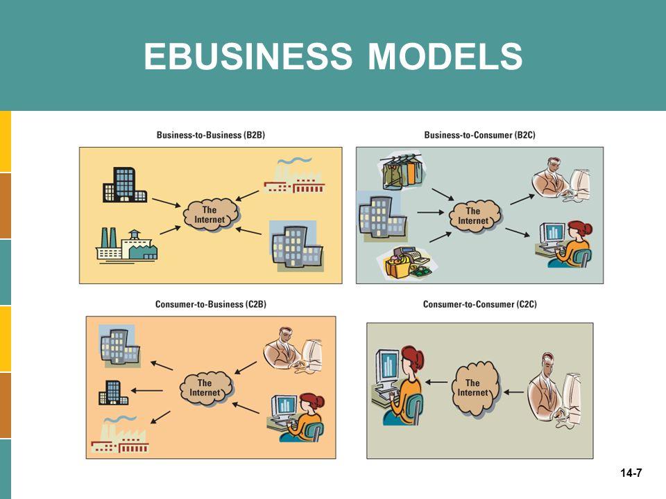 14-7 EBUSINESS MODELS