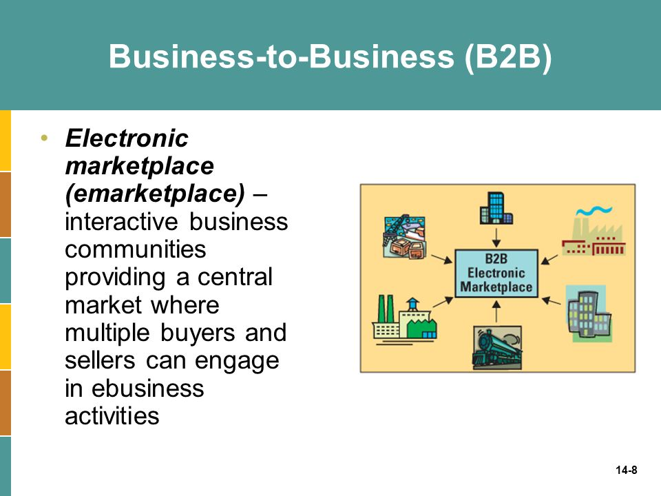 14-8 Business-to-Business (B2B) Electronic marketplace (emarketplace) – interactive business communities providing a central market where multiple buy