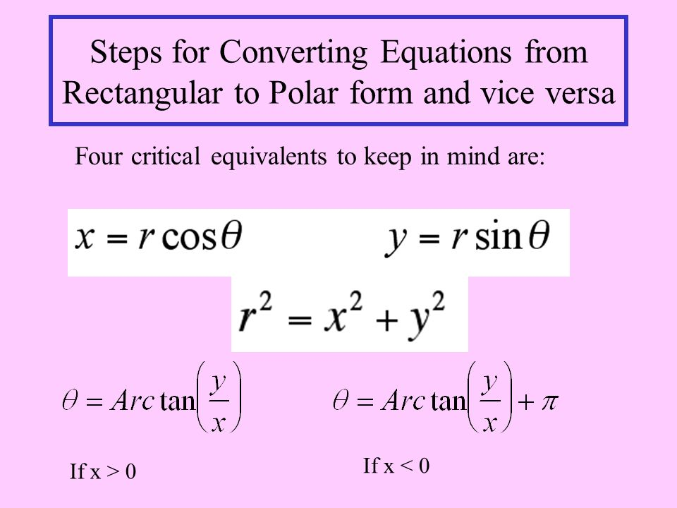 REVIEW Polar Coordinates and Equations. You are familiar with ...
