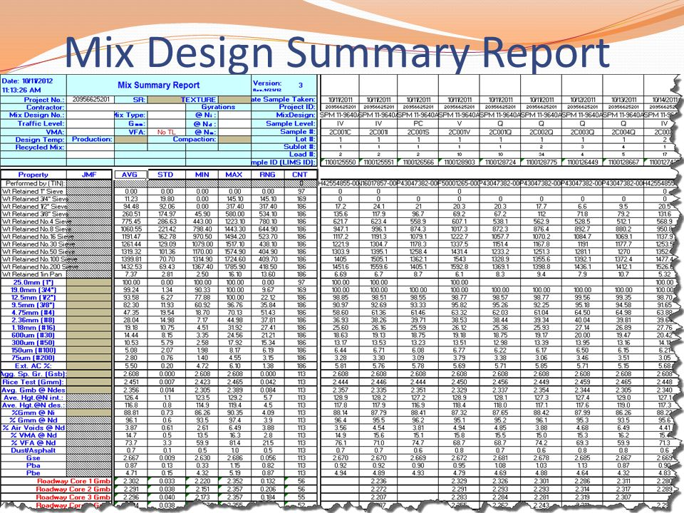 design mix report