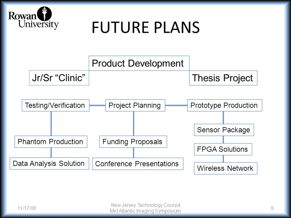 thesis on new product development Product development is a core the elective courses in the program along with the master thesis enables department of product and production development.