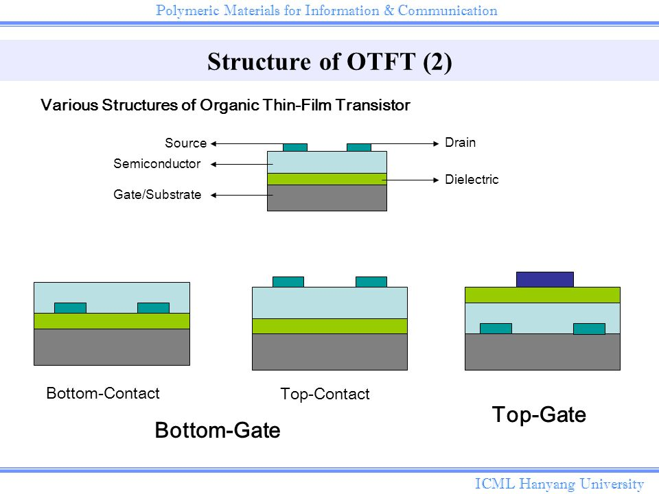Icml hanyang university polymeric materials for information 5 icml hanyang university polymeric materials for information communication structure of otft 2 various structures of organic thin film transistor publicscrutiny