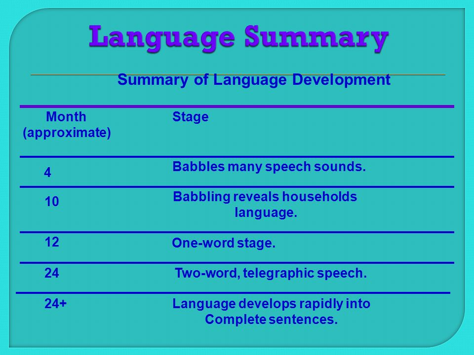 Summary of Language Development Month (approximate) Stage Babbles many speech sounds.
