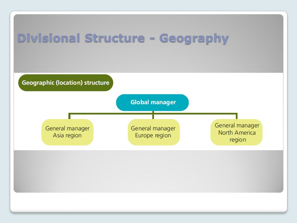 Divisional Structure - Geography