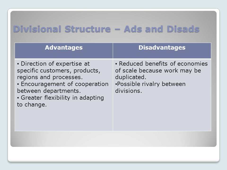 Divisional Structure – Ads and Disads AdvantagesDisadvantages Direction of expertise at specific customers, products, regions and processes.