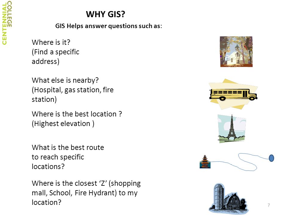 GIS Fundamentals Geographic Information Systems Ppt Download - What's the elevation at my location