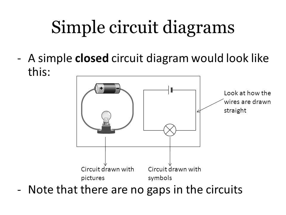 Simple closed circuit diagram powerking simple closed circuit diagram ireleast readingrat circuit diagram sciox Gallery