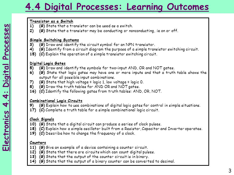 1 Electronics 4.4: Digital Processes PageTitle 1)Contents Page 2 ...