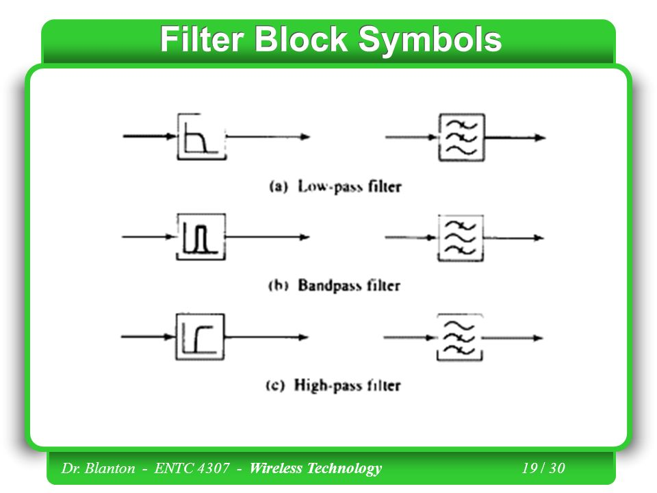 Dr. Blanton - ENTC Wireless Technology 19 / 30 Filter Block Symbols