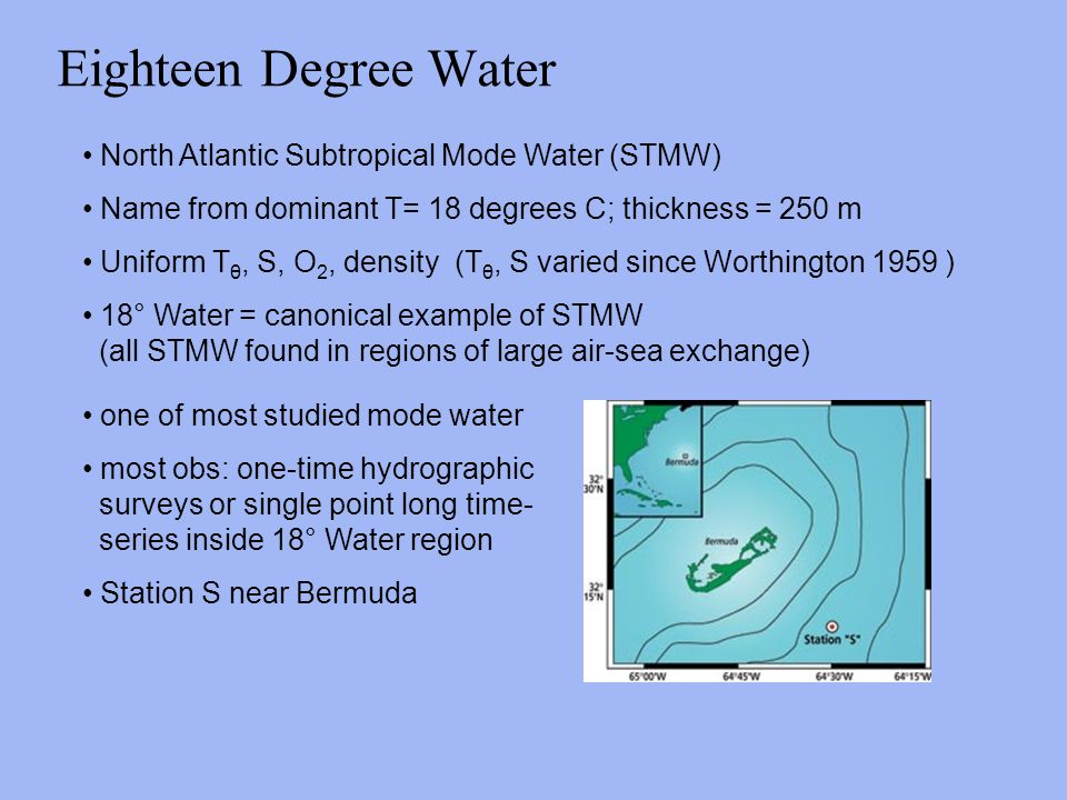Eighteen Degree Water North Atlantic Subtropical Mode Water (STMW) Name from dominant T= 18 degrees C; thickness = 250 m Uniform T θ, S, O 2, density (T θ, S varied since Worthington 1959 ) 18° Water = canonical example of STMW (all STMW found in regions of large air-sea exchange) one of most studied mode water most obs: one-time hydrographic surveys or single point long time- series inside 18° Water region Station S near Bermuda