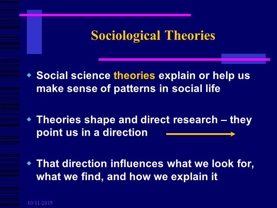 10/11/2015 Sociological Theories  Social science theories explain or help us make sense of patterns in social life  Theories shape and direct research – they point us in a direction  That direction influences what we look for, what we find, and how we explain it