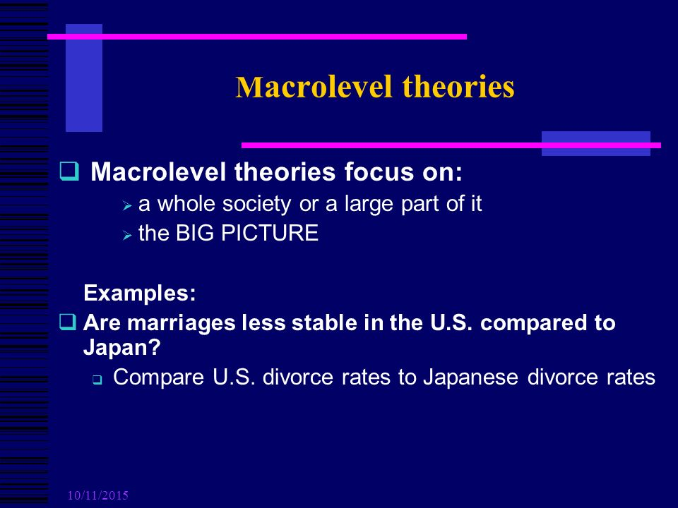 10/11/2015 M acrolevel theories  Macrolevel theories focus on:  a whole society or a large part of it  the BIG PICTURE Examples:  Are marriages less stable in the U.S.