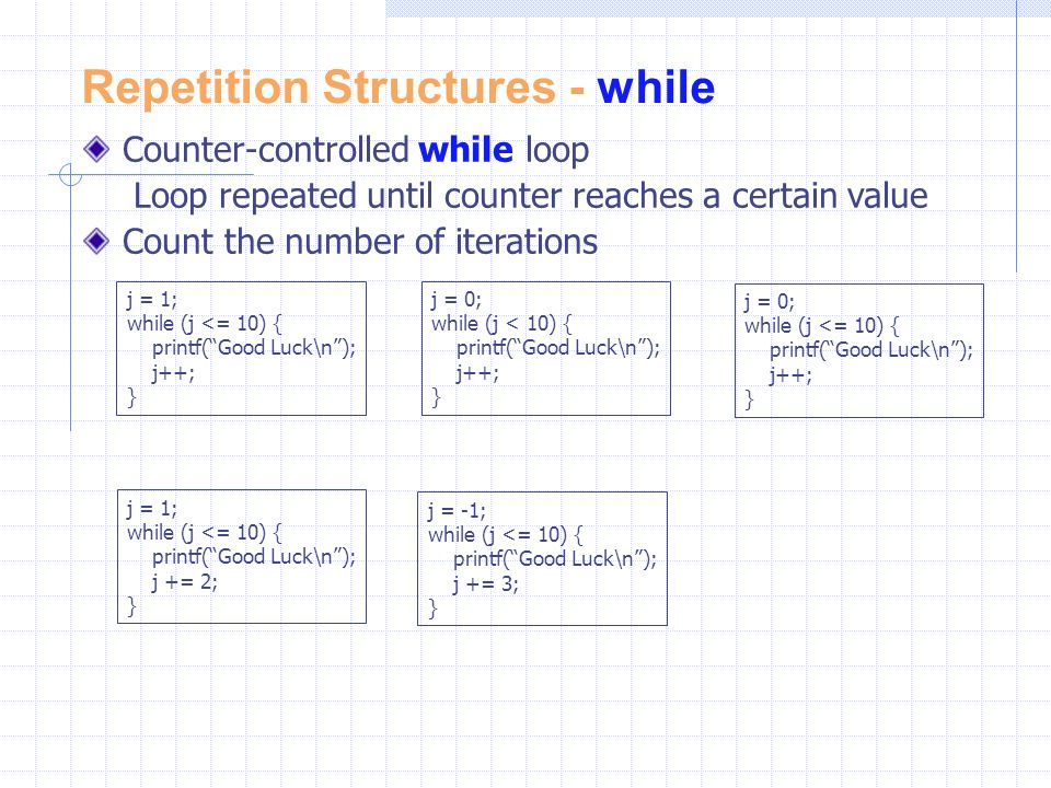 Repetition Structures - while Counter-controlled while loop Loop repeated until counter reaches a certain value Count the number of iterations j = 1; while (j <= 10) { printf( Good Luck\n ); j++; } j = 0; while (j < 10) { printf( Good Luck\n ); j++; } j = 0; while (j <= 10) { printf( Good Luck\n ); j++; } j = 1; while (j <= 10) { printf( Good Luck\n ); j += 2; } j = -1; while (j <= 10) { printf( Good Luck\n ); j += 3; }