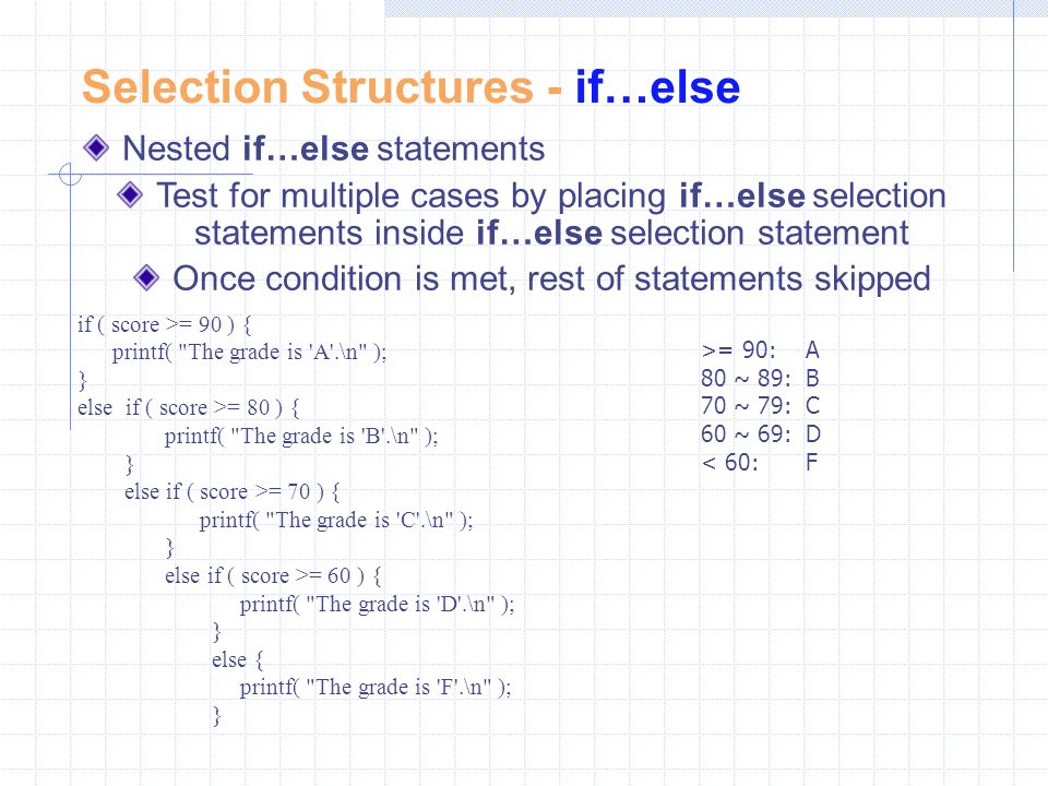 Selection Structures - if…else Nested if…else statements Test for multiple cases by placing if…else selection statements inside if…else selection statement Once condition is met, rest of statements skipped if ( score >= 90 ) { printf( The grade is A .\n ); } else if ( score >= 80 ) { printf( The grade is B .\n ); } else if ( score >= 70 ) { printf( The grade is C .\n ); } else if ( score >= 60 ) { printf( The grade is D .\n ); } else { printf( The grade is F .\n ); } >= 90:A 80 ~ 89:B 70 ~ 79:C 60 ~ 69:D < 60:F