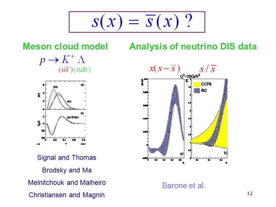 12 Meson cloud model Signal and Thomas Brodsky and Ma Melnitchouk and Malheiro Christiansen and Magnin Analysis of neutrino DIS data Barone et al.
