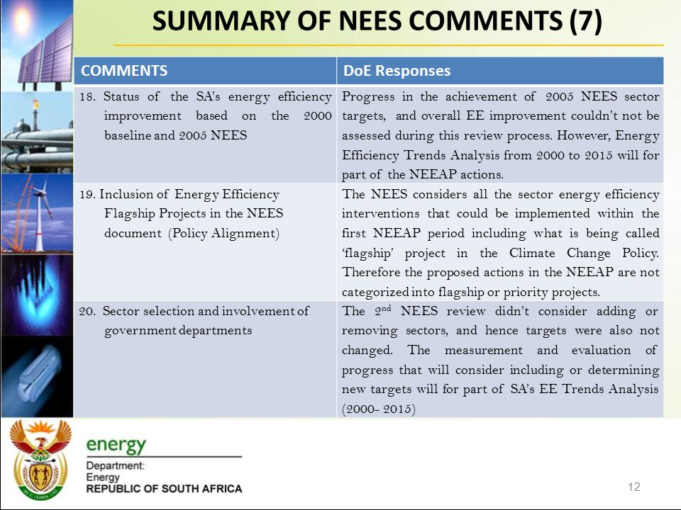 SUMMARY OF NEES COMMENTS (7) 12 COMMENTSDoE Responses 18.