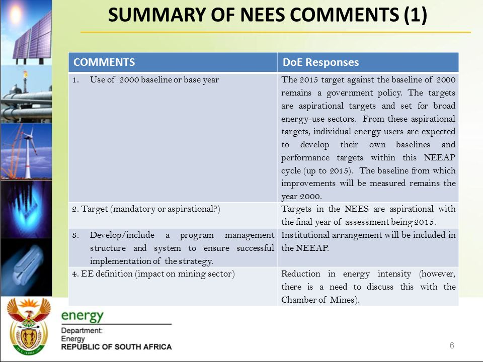 SUMMARY OF NEES COMMENTS (1) 6 COMMENTSDoE Responses 1.Use of 2000 baseline or base year The 2015 target against the baseline of 2000 remains a government policy.