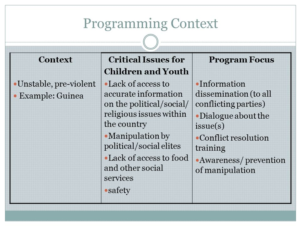 Programming Context Context Unstable, pre-violent Example: Guinea Critical Issues for Children and Youth Lack of access to accurate information on the political/social/ religious issues within the country Manipulation by political/social elites Lack of access to food and other social services safety Program Focus Information dissemination (to all conflicting parties) Dialogue about the issue(s) Conflict resolution training Awareness/ prevention of manipulation