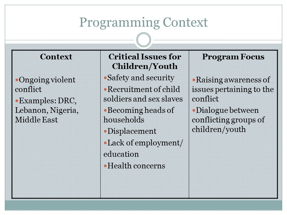 Programming Context Context Ongoing violent conflict Examples: DRC, Lebanon, Nigeria, Middle East Critical Issues for Children/Youth Safety and security Recruitment of child soldiers and sex slaves Becoming heads of households Displacement Lack of employment/ education Health concerns Program Focus Raising awareness of issues pertaining to the conflict Dialogue between conflicting groups of children/youth