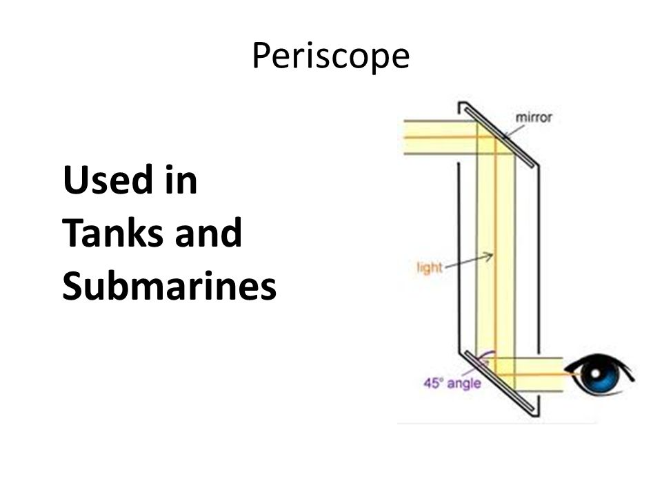 Periscope Used in Tanks and Submarines