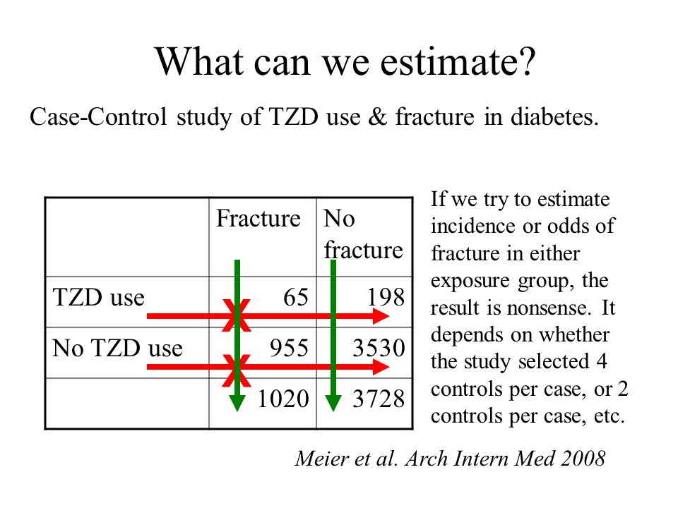 Is diabetes mellitus a risk factor for venous thromboembolism  A       Role