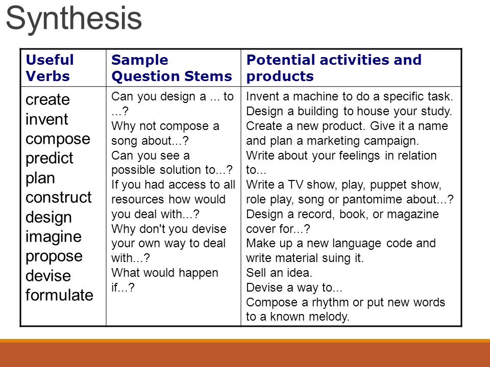 Critical Thinking Questions Stems For Blooms - image 8