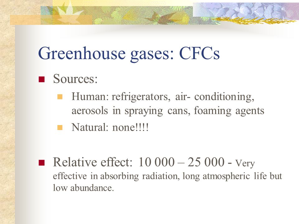 Greenhouse gases: CFCs Sources: Human: refrigerators, air- conditioning, aerosols in spraying cans, foaming agents Natural: none!!!.