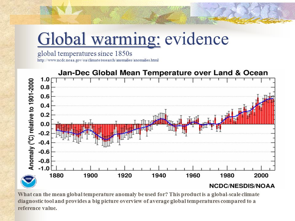 Global warming: Global warming: evidence global temperatures since 1850s   What can the mean global temperature anomaly be used for.