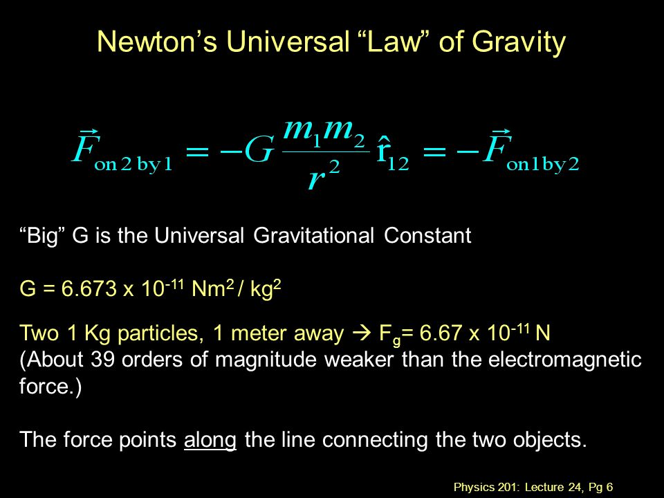 Physics 201: Lecture 24, Pg 6 Newton's Universal Law of Gravity Big G is the Universal Gravitational Constant G = x Nm 2 / kg 2 Two 1 Kg particles, 1 meter away  F g = 6.67 x N (About 39 orders of magnitude weaker than the electromagnetic force.) The force points along the line connecting the two objects.