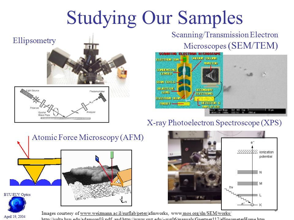 scanning transmission electron microscopy thesis