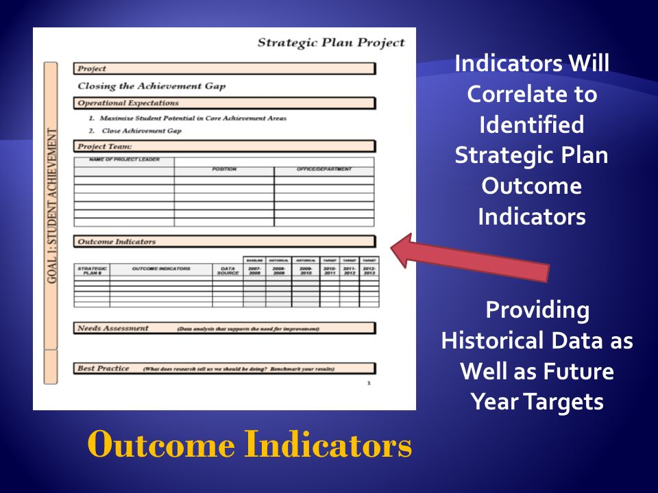 Outcome Indicators Indicators Will Correlate to Identified Strategic Plan Outcome Indicators Providing Historical Data as Well as Future Year Targets