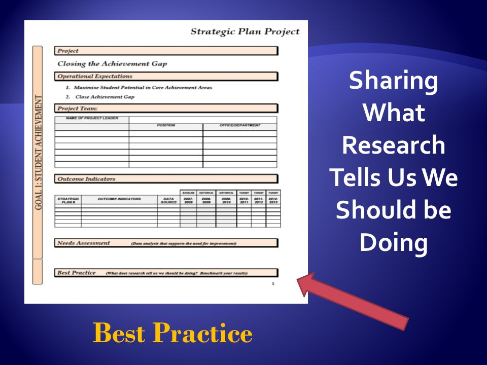 Best Practice Sharing What Research Tells Us We Should be Doing