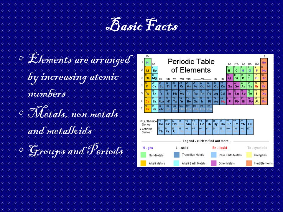 Periodic table arrangement basic facts elements are arranged by periodic table arrangement 2 basic facts elements are arranged by increasing atomic numbers metals non metals and metalloids groups and periods urtaz Gallery