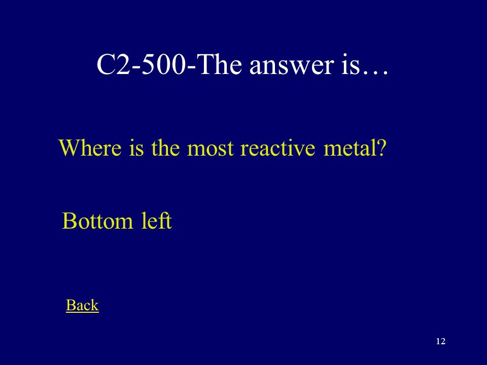 11 C2-400-The answer is… What is the name of the first column Alkali metals Back